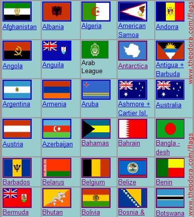جميع اعلام الدول مرررررررررة مفبد ارجو التثبيت flags1.jpg