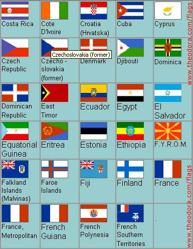 Enjoyable All Flags In Alphabetical Sequence Flag Image Identifier Largest Home Design Picture Inspirations Pitcheantrous