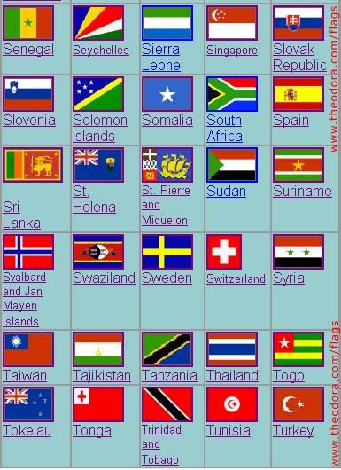 We add non country flags on request only at our discretion