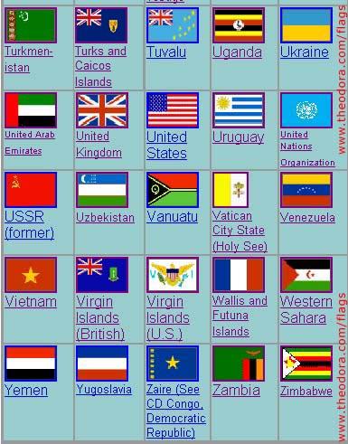 صور أعلام الدول؟؟؟؟؟؟؟؟؟؟؟؟؟ في منتدى فتكات