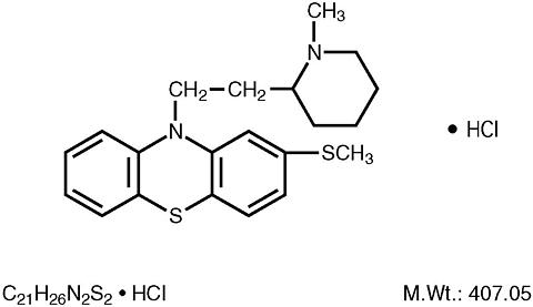 Thioridazine Side Effects